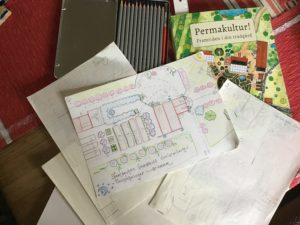 Bilden visar en skiss av en trädgård som anlagts enligt permakulturprinciper